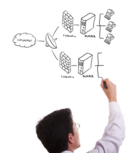 IT Services Planning